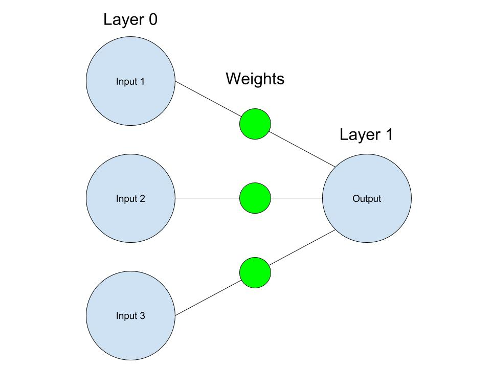 Visualizing 2 Layer Neural Network-3