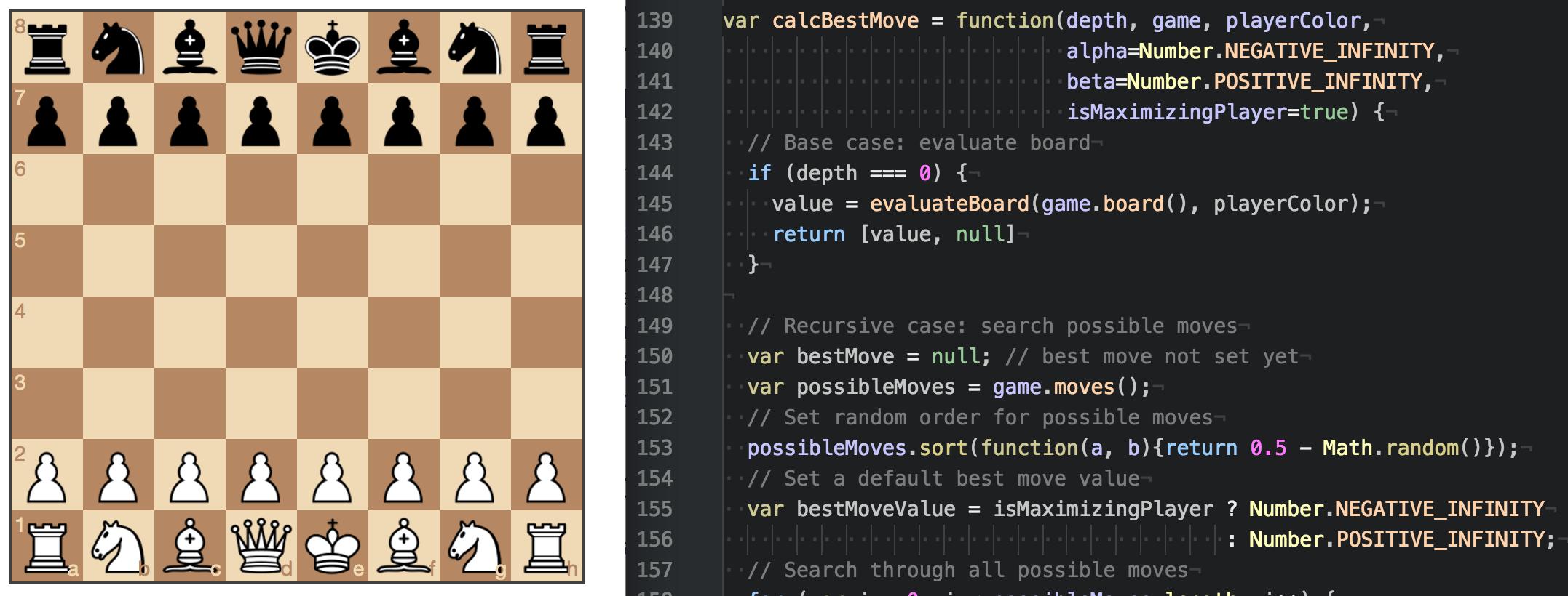 Building a Simple Chess AI – Brandon Yanofsky